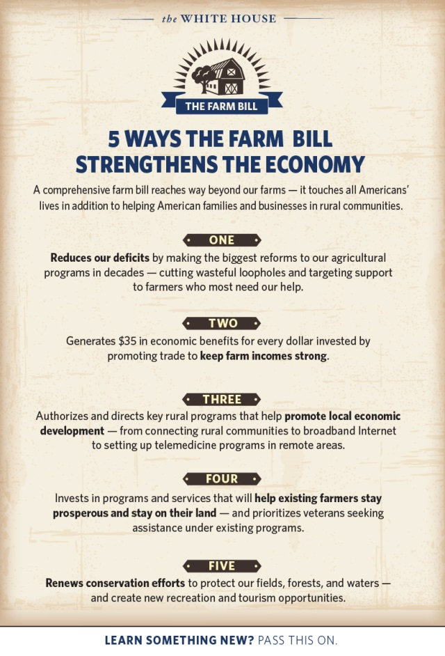 Farm Bill Infographic