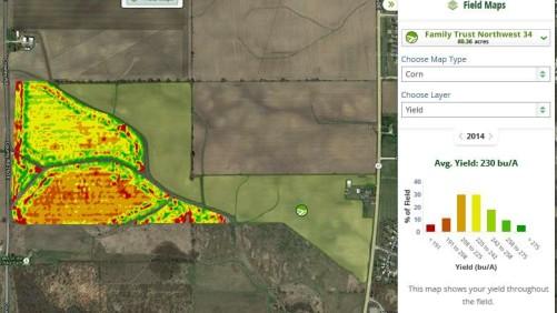 FBN Field Maps