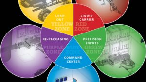 Crop Production Services Heartwell Increases Productivity with Junge Zone Automation