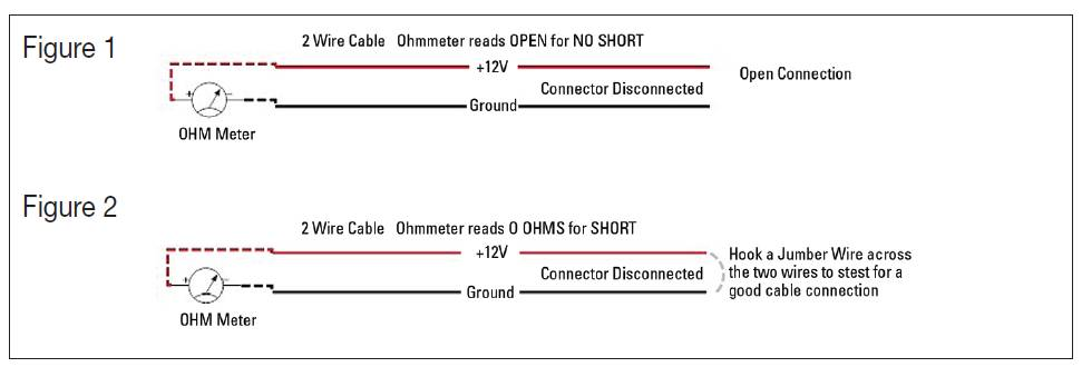 Tech Notes: Testing Wires and Cables