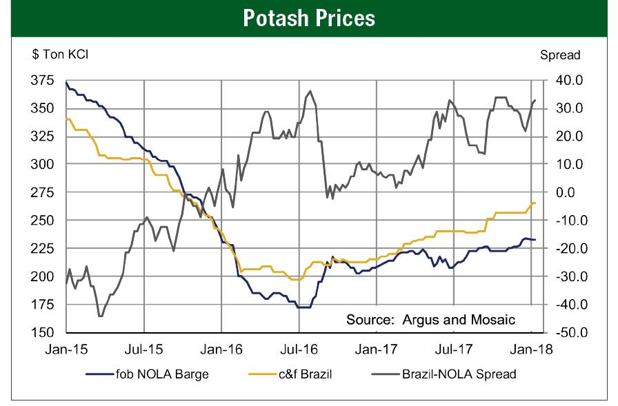 Phosphate and Potash Outlook 2018 - CropLife
