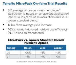 TerraNu trial results, soil health