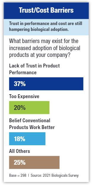 Trust Cost Barriers Biologicals Graphic